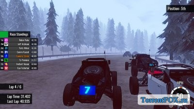 Premier Buggy Racing Tour